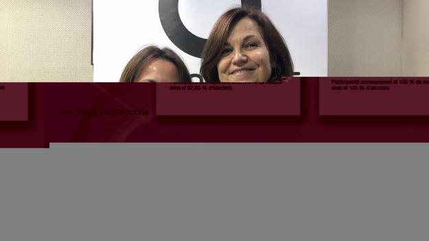 Cugat.cat entrega la panera valorada en 700 euros