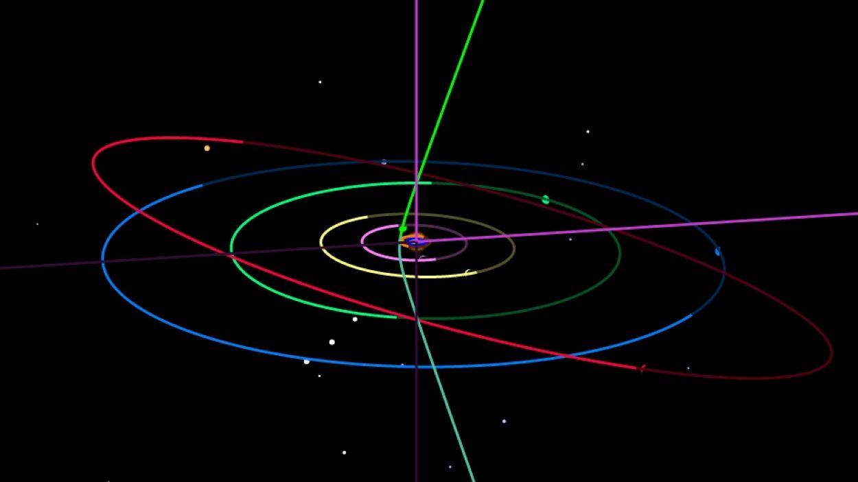Una simulació de l'òrbita del 2I/Borisov / Foto: Tony873004 (CC-BY4.0)