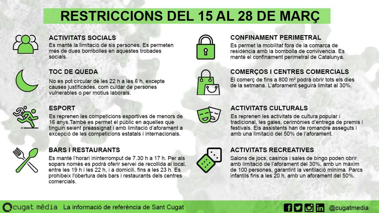 Infografia per conèixer les noves restriccions d'un cop d'ull / Autor: Cugat Mèdia