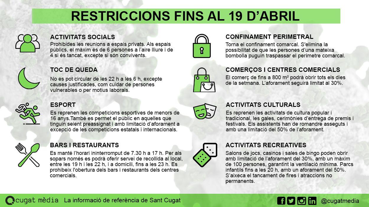 Consulta les restriccions fins al 19 d'abril / Foto: Cugat Mèdia