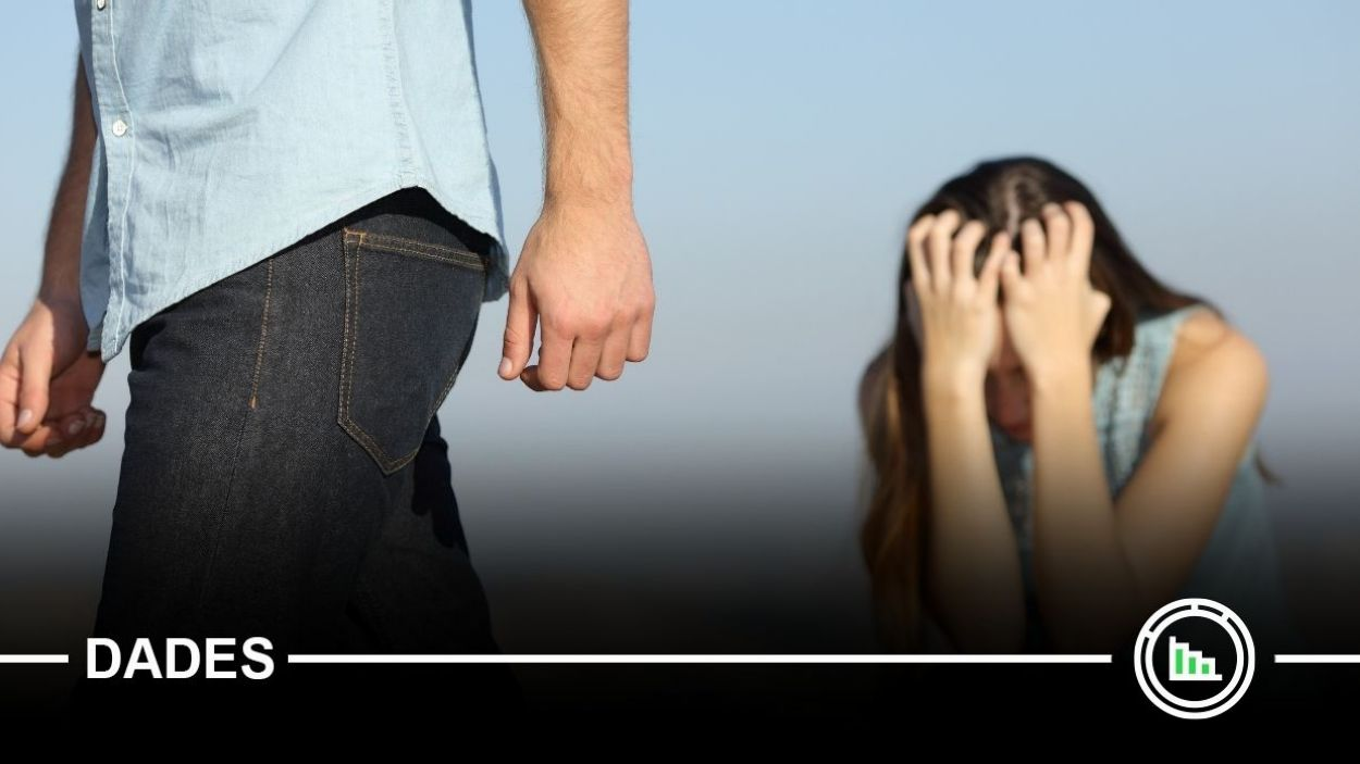 Les sentències condemnatòries per violència masclista pugen un 50% en 10 anys al jutjat de Rubí