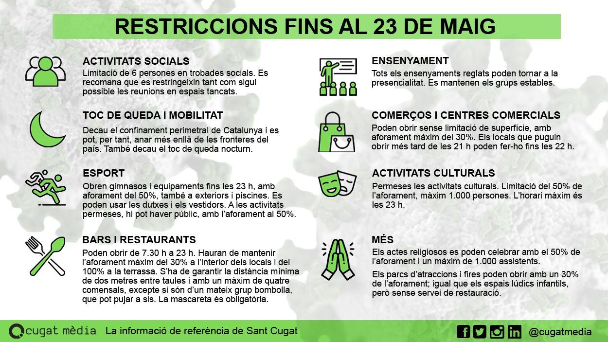 Aquestes són les restriccions fins al 23 de maig / Foto: Cugat Mèdia