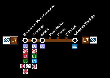 Tots els partits, excepte ICV-EUiA, a favor de prolongar la línia d'Avinguda Tibidabo fins al Vallès Occidental