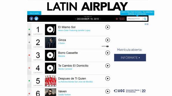 'Bajo el mismo sol' d'Álvaro Soler encapçala la llista Billboard Llatina