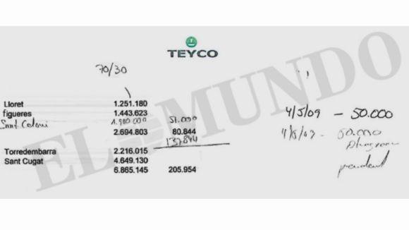 El document de Teyco anota comissions en l'adjudicació d'obra pública, segons 'El Mundo': Foto: 'El Mundo'