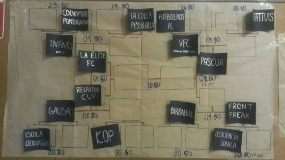 L'Aplec Jove organitza un torneig d'esports que defuig de la competitivitat