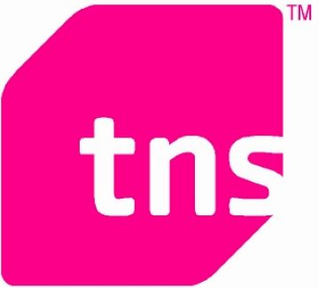 TNS, amb seu a Sant Cugat, guanya el concurs d'estudis qualitatius de l'Eurobaròmetre