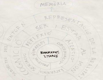 Marta Ballvé exposa les seves 'Biografies Visuals' a la Casa de Cultura