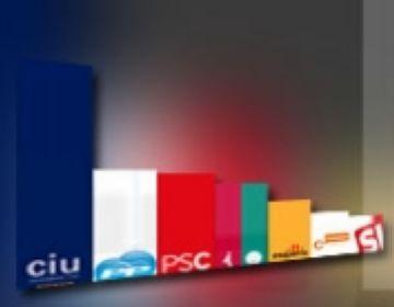 CiU s'imposa a Sant Cugat i deixa a més de 36 punts el PP i el PSC