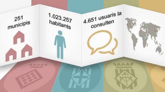 El nou sistema tecnològic és el mateix per a les quatre diputacions catalanes